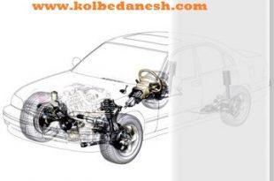 طراحی اجزاء ماشین ۱