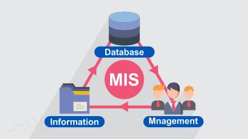Photo of دانلود سیستم های اطلاعات مدیریت